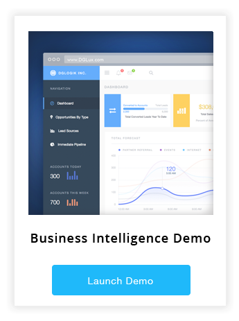 businessintelligenceDemo-Card