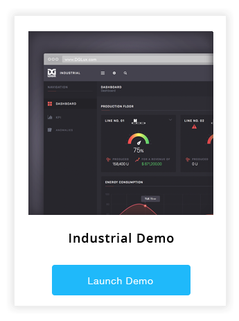 IndustrialDemo-Card